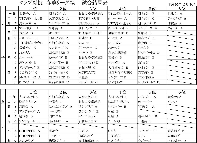 H30秋季リーグ-結果表-1