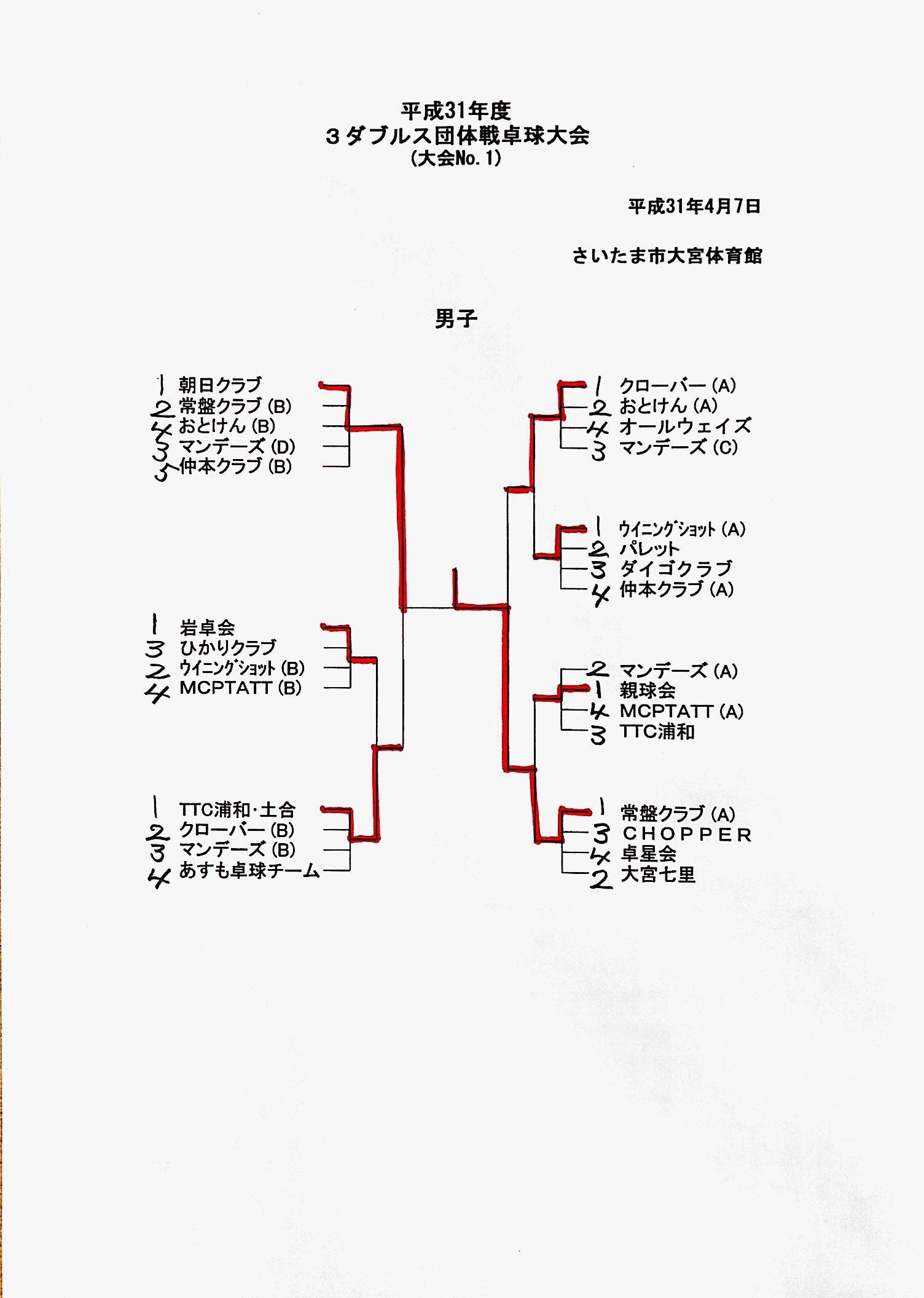 新規ドキュメント 2019-04-08 22.16.19_1