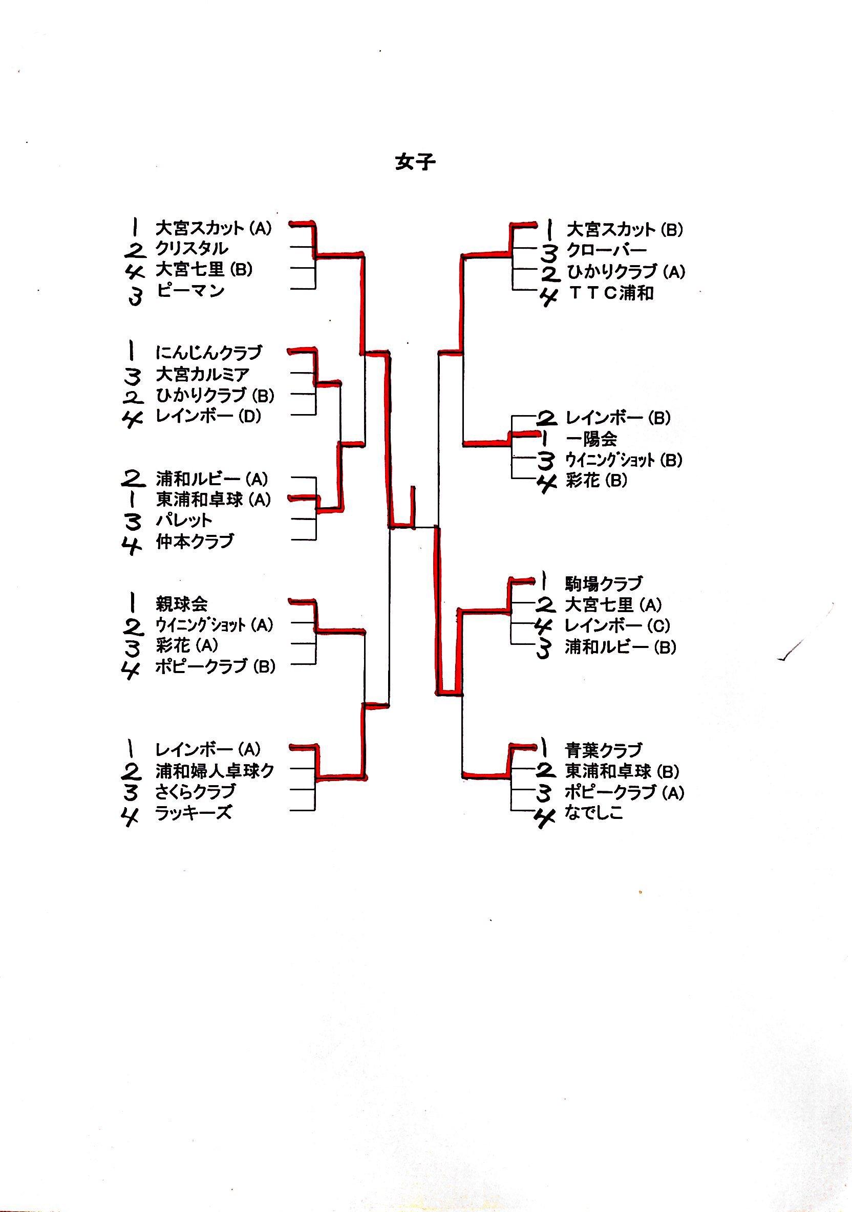 新規ドキュメント 2019-04-08 22.16.19_2