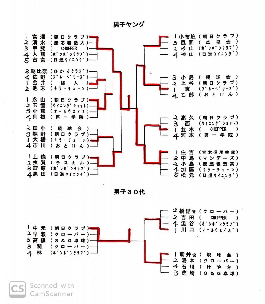 新規ドキュメント 2019-11-3.07_3